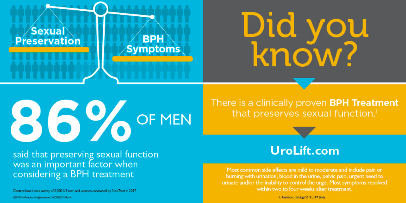 Urolift Sexual Preservation for BPH